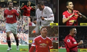 See 5 Players Who Have Taken Cristiano Ronaldo